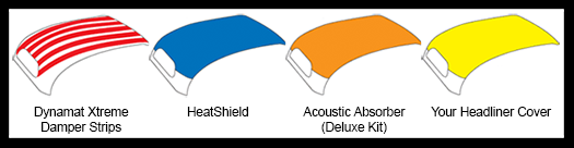 Quiet Ride Solutions Acoustic Roof Kit Dodge Challenger